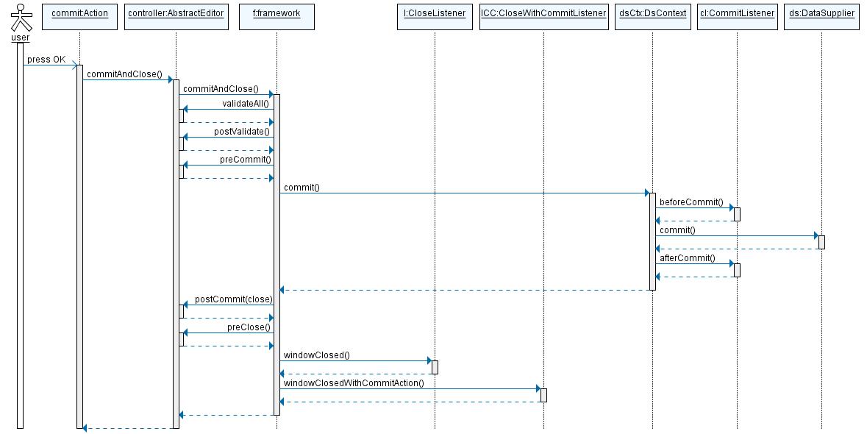 CUBA Platform. Developer\'s Manual