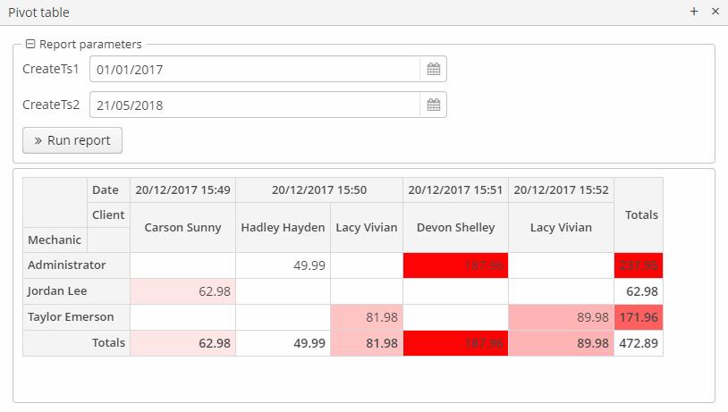 pivot table formatter cuba platform report generator